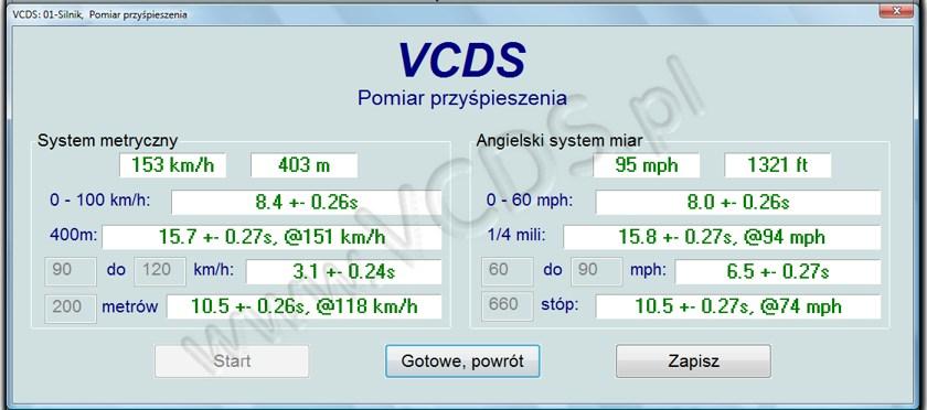 Młodzieńczy Strona firmy ADAKO - oprogramowanie diagnostyczne VCDS® AB27